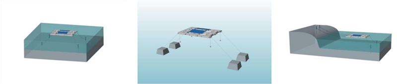 Floating solar farm Anchoring type