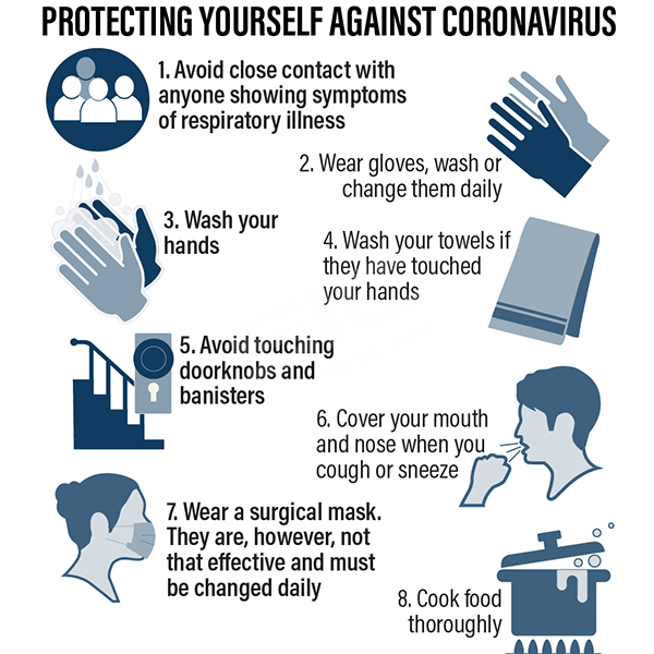 How to do self-protection during the Corona Virus?
